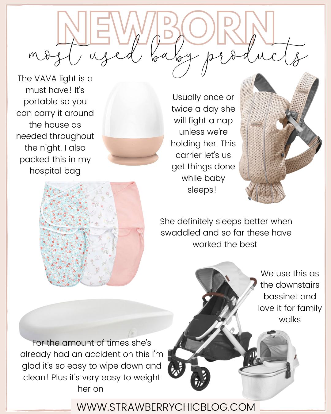 Newborn most-used products